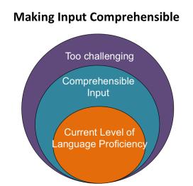 comprehensible_input_1