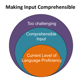 comprehensible_input_1