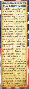constitutionalamendmentbookmark